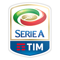 Logo Competition : Serie A